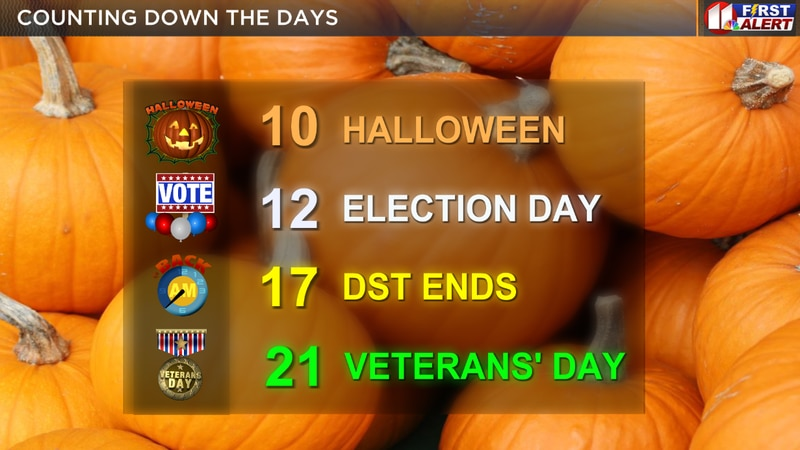 Days remaining until this notable dates. The end of DST (Daylight Saving Time) brings an extra...