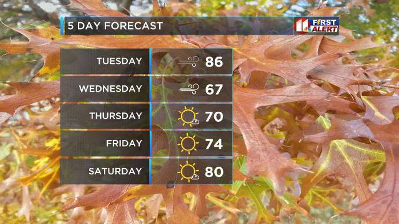 We have some major changes coming our way in weather, including increased fire danger, a chance...