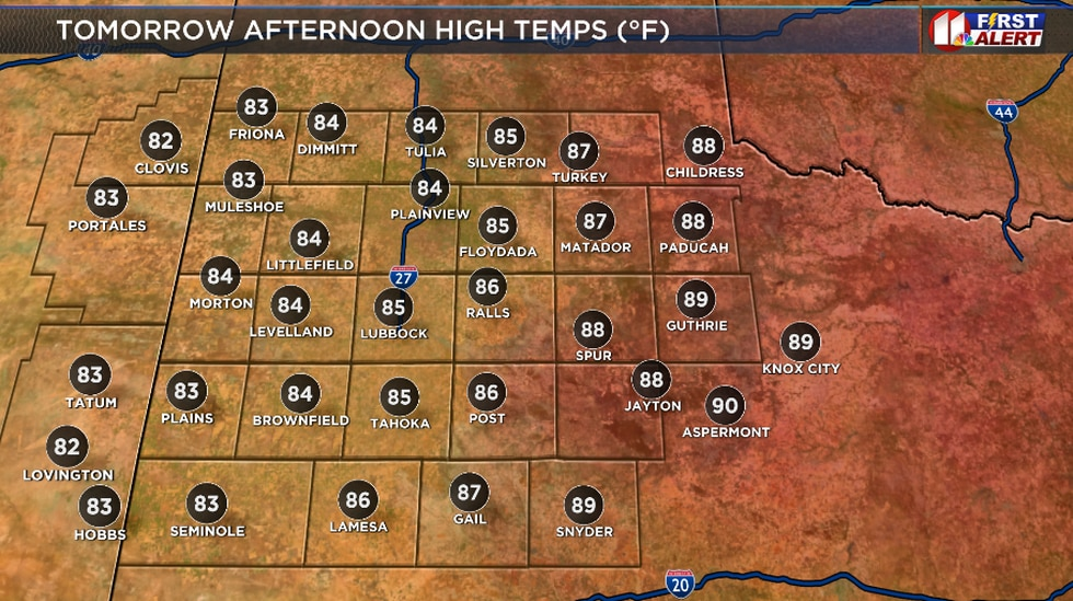 Warmer tomorrow than today with highs in the 80s, but still remaining below average.