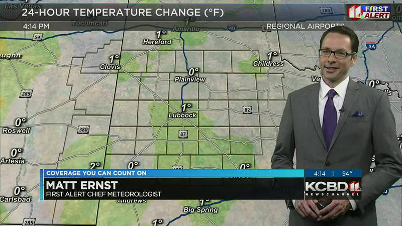 KCBD Weather at 4 for Friday, June 18