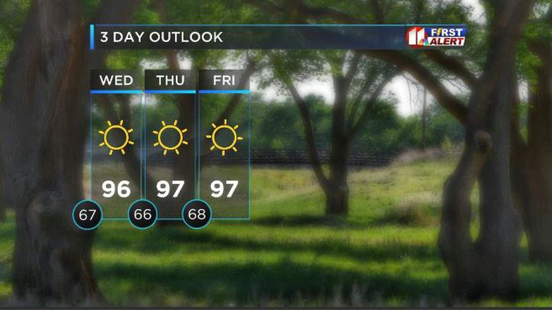 KCBD Afternoon Weather 06/15/2021