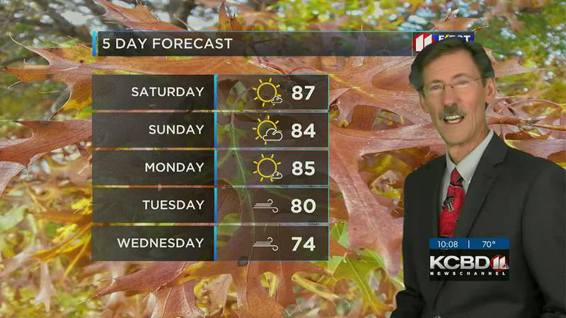 KCBD Weather at 10 for Friday, Oct. 22