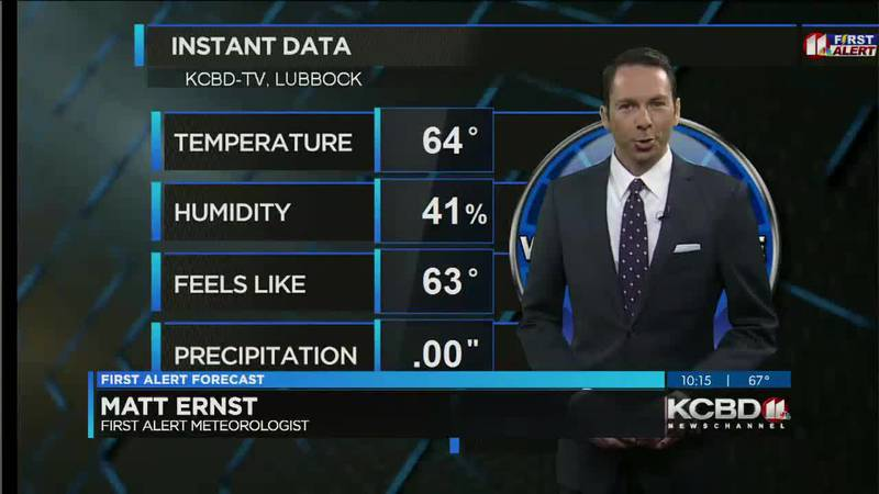 KCBD Weather at 10 for Sunday, May 9