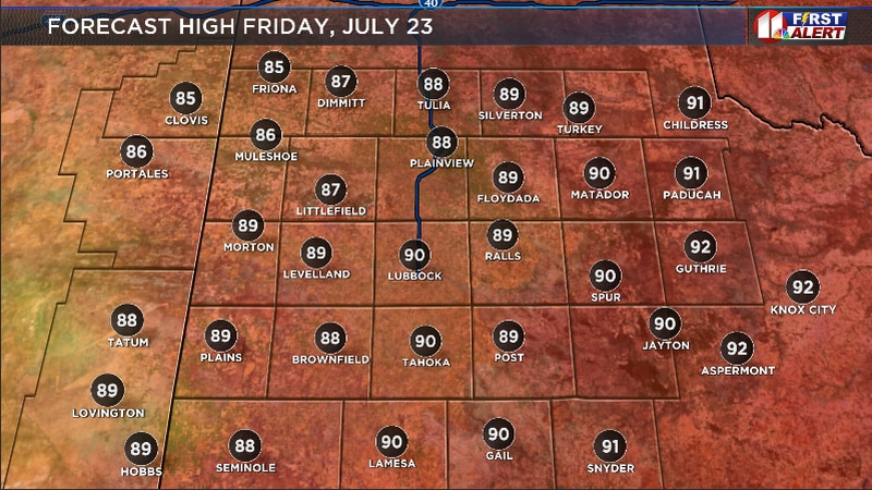 Warm and sunny Friday afternoon.
