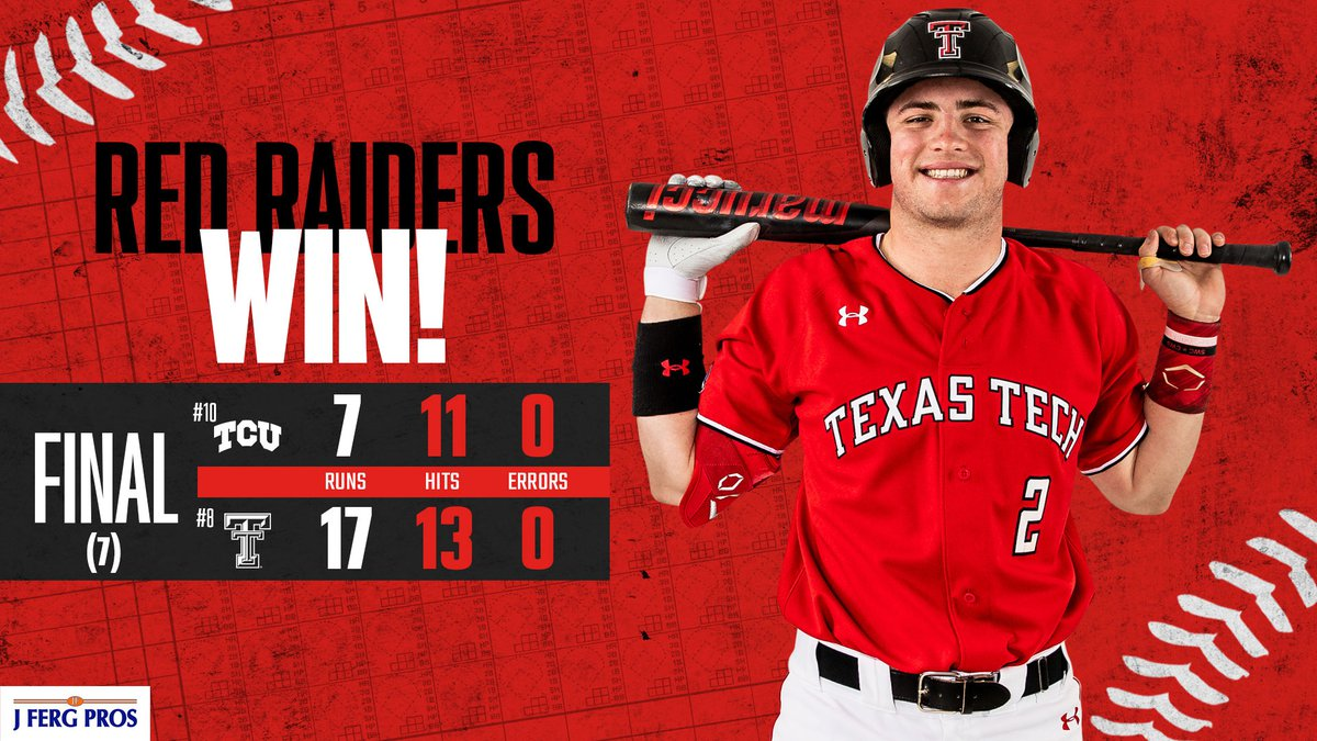 Texas Tech baseball secured the series win over number 10 TCU in a 17-7-win, Sunday afternoon.
