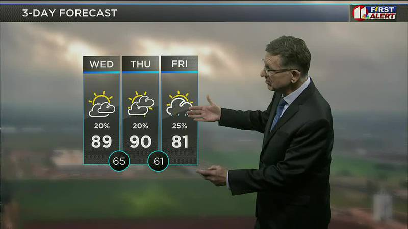 KCBD Daybreak Today - Weather, 5 a.m., May 26