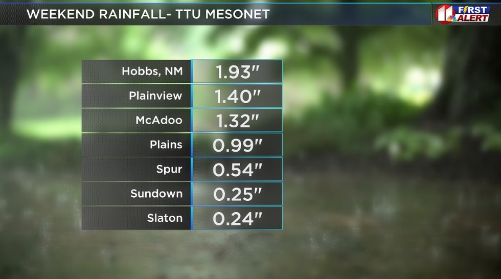 Rainfall totals from 7pm Friday-7pm Sunday.