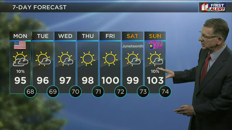 KCBD Daybreak Today - Weather, 5 a.m., June 14