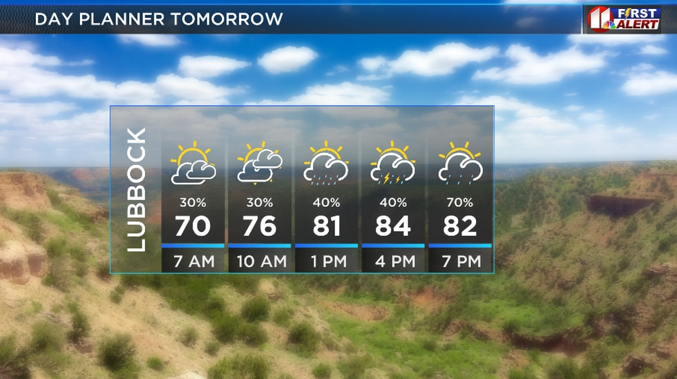 Much cooler and wetter tomorrow