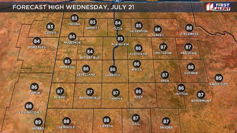 Forecast high for Wednesday afternoon