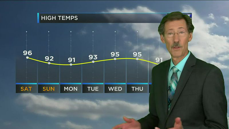 KCBD Weather at 10 for Friday, June 11