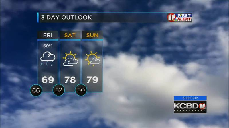 KCBD Weather at 10 for 9-20