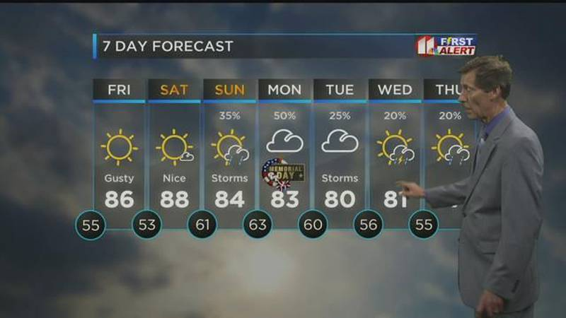 NewsStream- KCBD NewsChannel 11 at 10 Weather 5.26