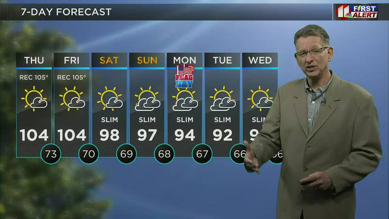 Triple-digit high temperatures will be common across the KCBD viewing area and the rest of West...