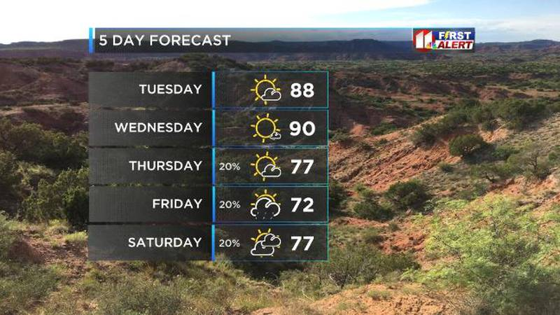 By Thursday, rain chances will increase again and temps will be much cooler, remaining in the...