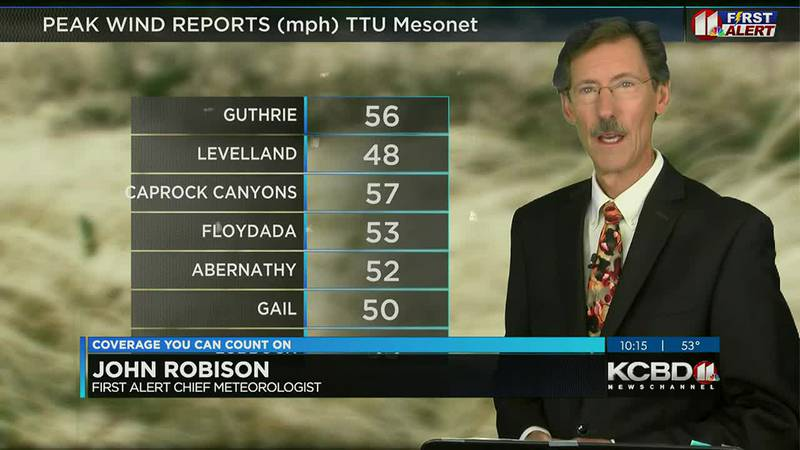 KCBD Weather at 10 for Wednesday, Oct. 27