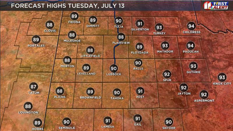 Forecast high for Tuesday
