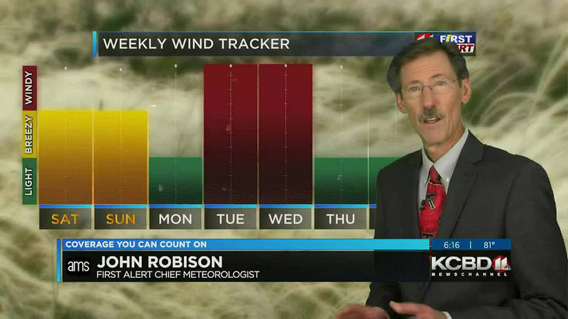 KCBD Weather at 6 for Friday, Oct. 22