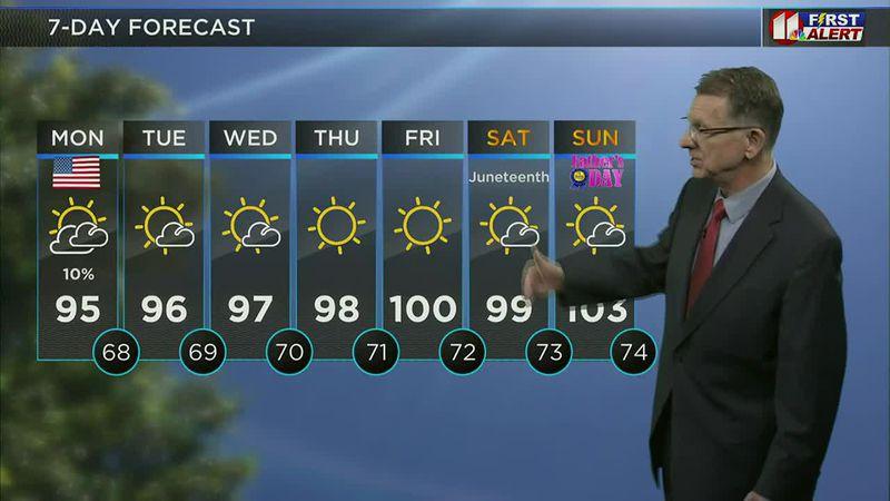 KCBD Daybreak Today - Weather, June 14