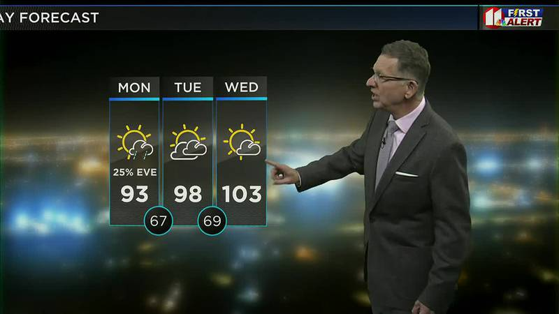 KCBD Daybreak Today - Weather, 5 a.m., June 7