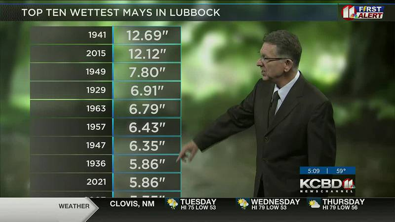 KCBD Daybreak Today - Weather, 5 a.m., June 1
